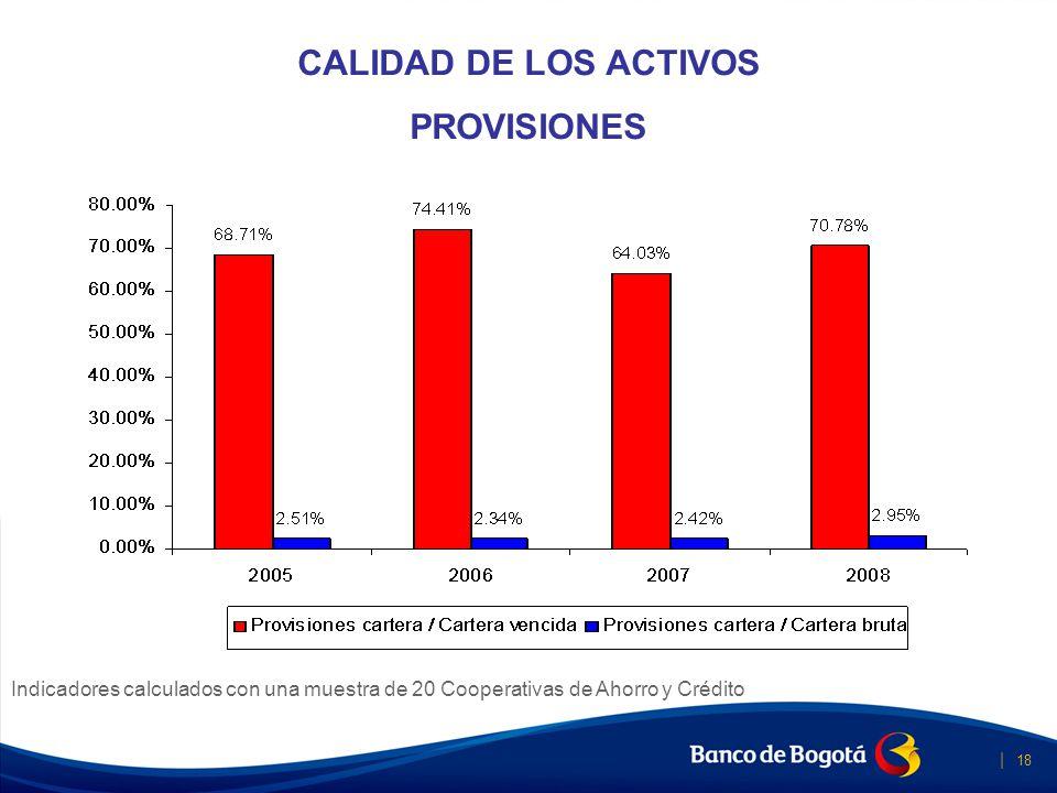 PROVISIONES SIN COOPERATIVAS FINANCIERAS