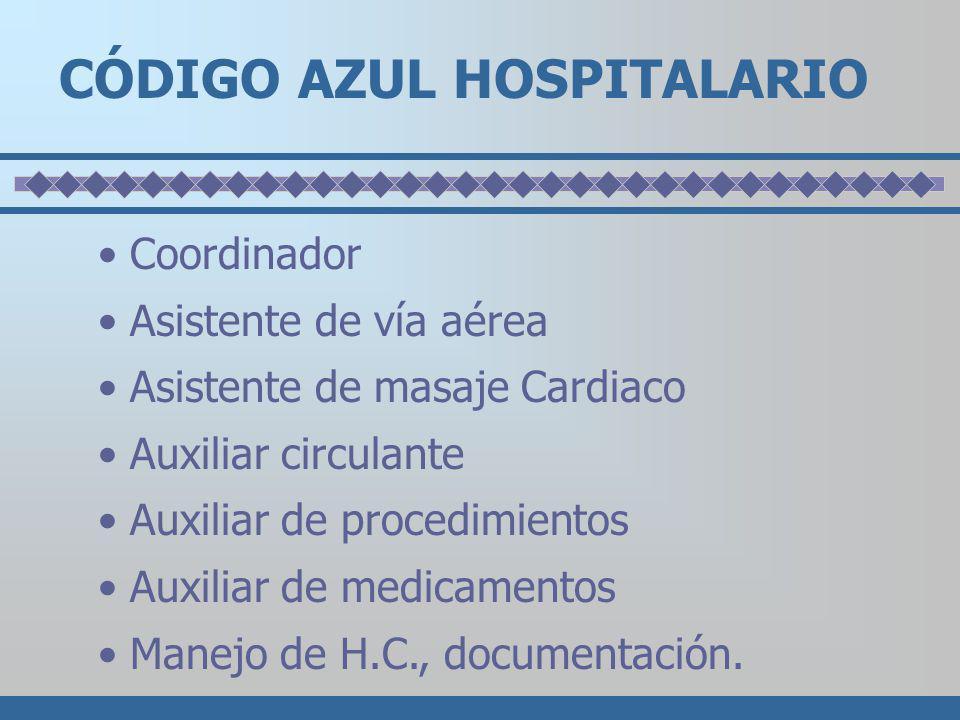 CÓDIGO AZUL HOSPITALARIO