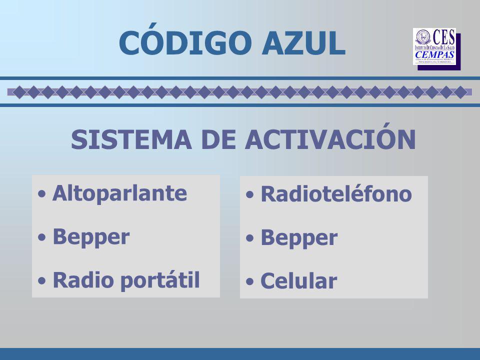 CÓDIGO AZUL SISTEMA DE ACTIVACIÓN Altoparlante Radioteléfono Bepper