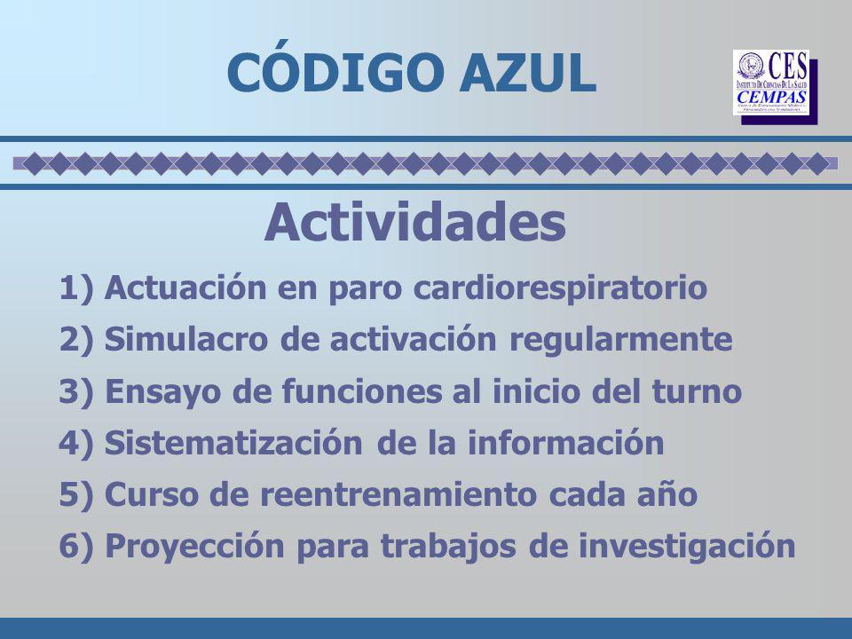CÓDIGO AZUL Actividades