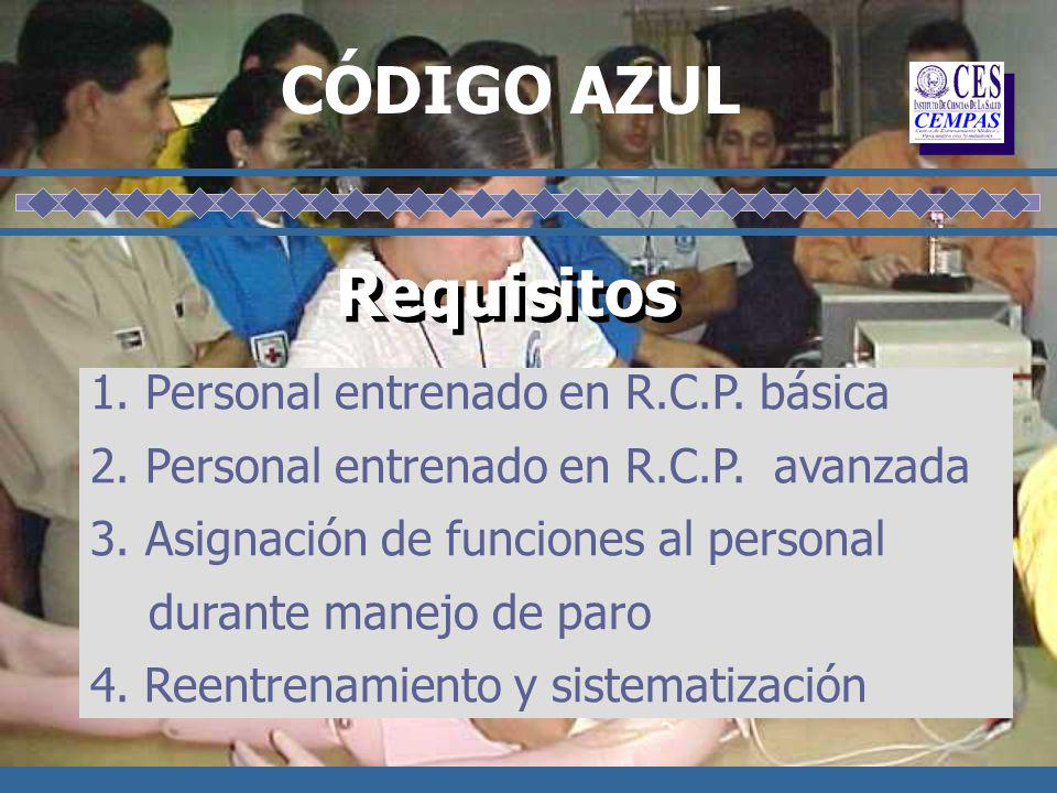 CÓDIGO AZUL Requisitos