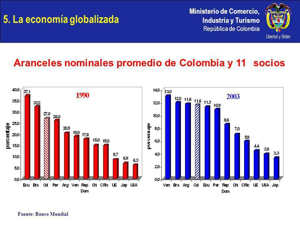 5. La economía globalizada