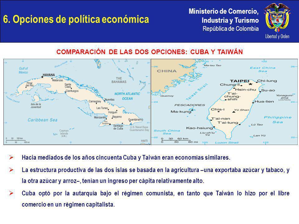 6. Opciones de política económica