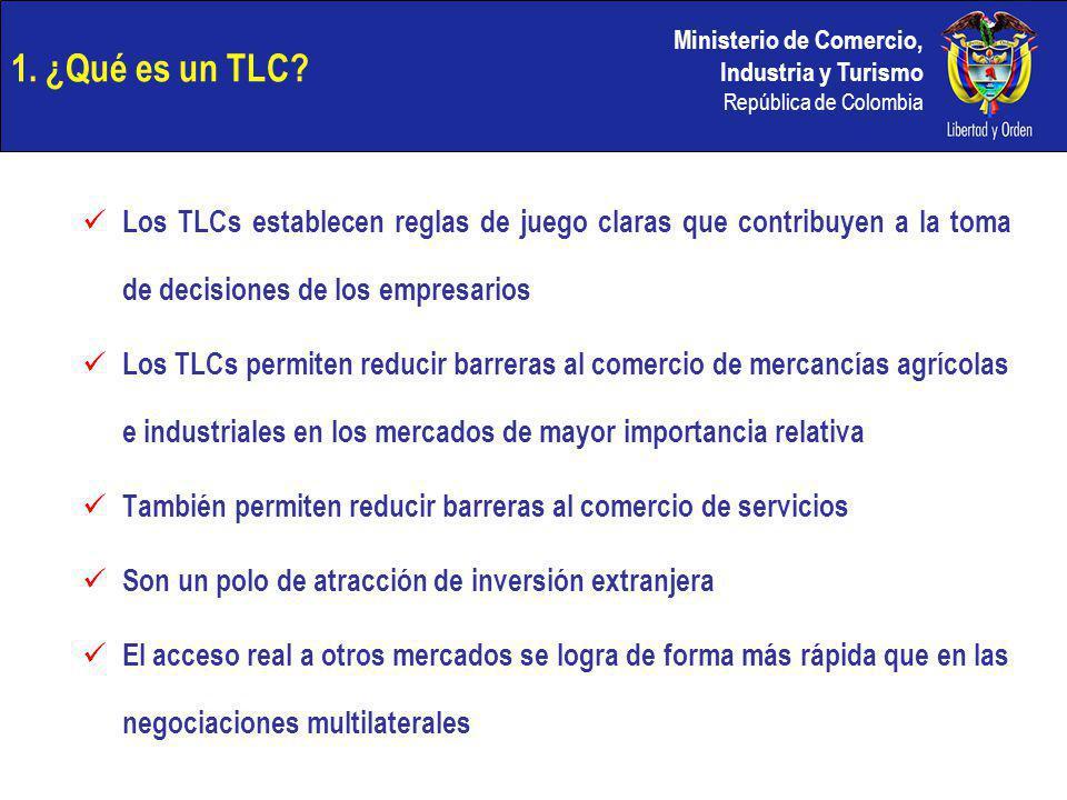 1. ¿Qué es un TLC Los TLCs establecen reglas de juego claras que contribuyen a la toma de decisiones de los empresarios.