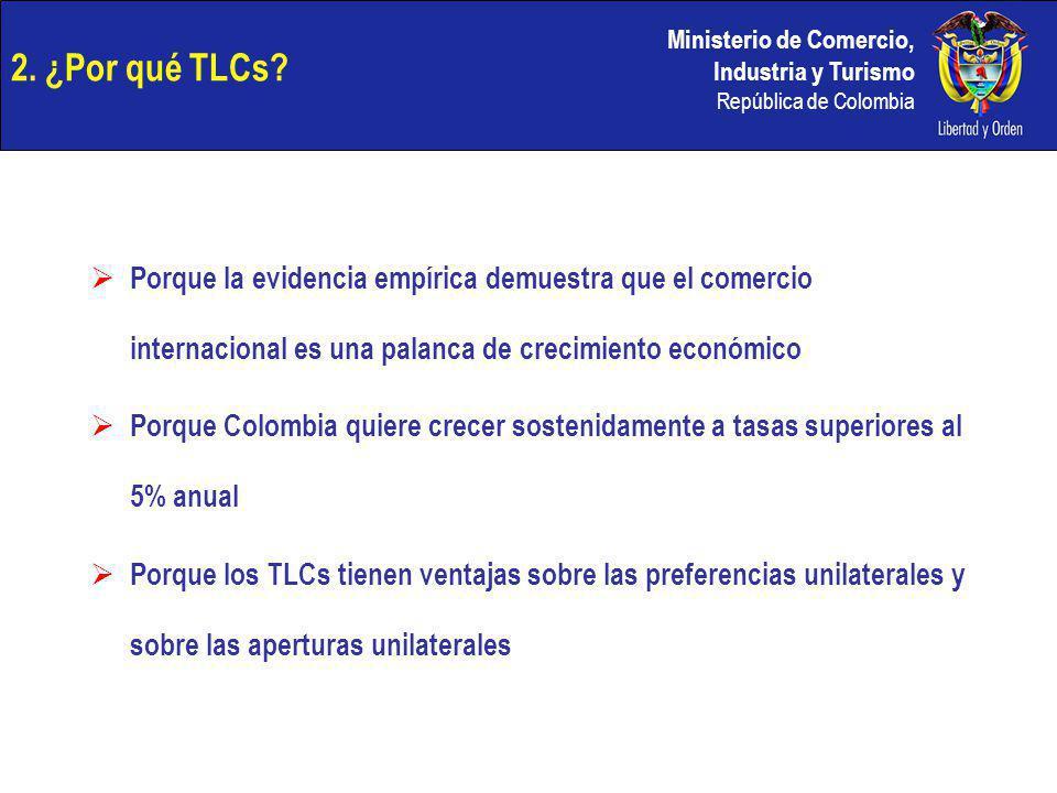 2. ¿Por qué TLCs Porque la evidencia empírica demuestra que el comercio internacional es una palanca de crecimiento económico.