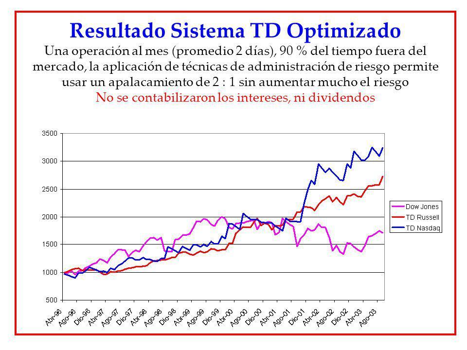 Resultado Sistema TD Optimizado