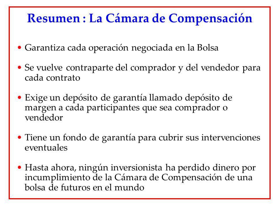 Resumen : La Cámara de Compensación