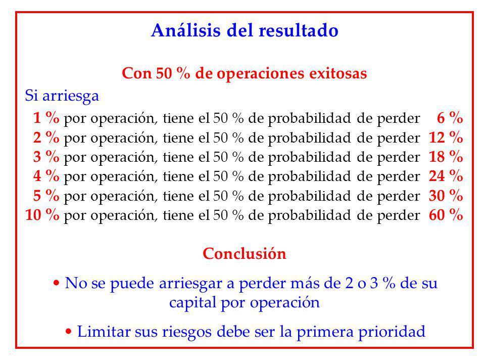 Análisis del resultado Con 50 % de operaciones exitosas