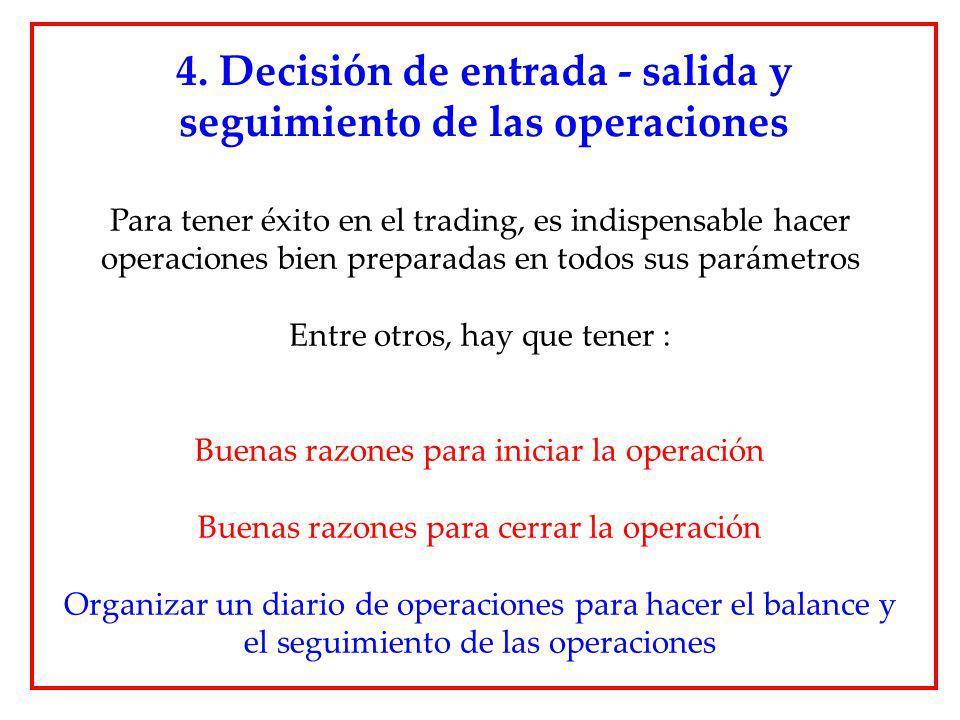 4. Decisión de entrada - salida y seguimiento de las operaciones