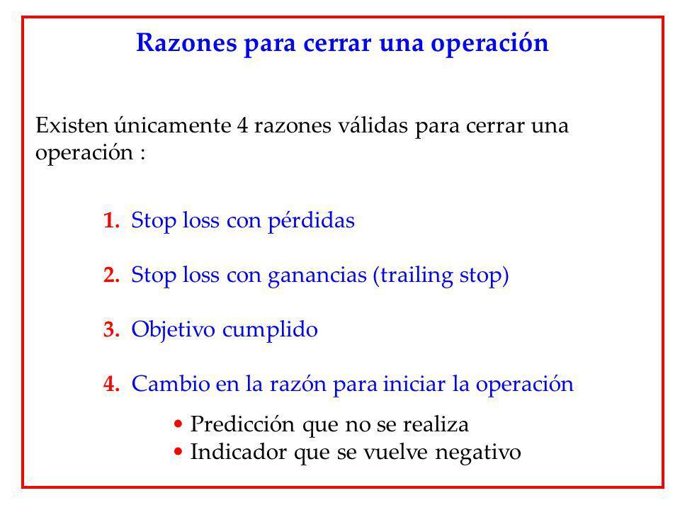 Razones para cerrar una operación