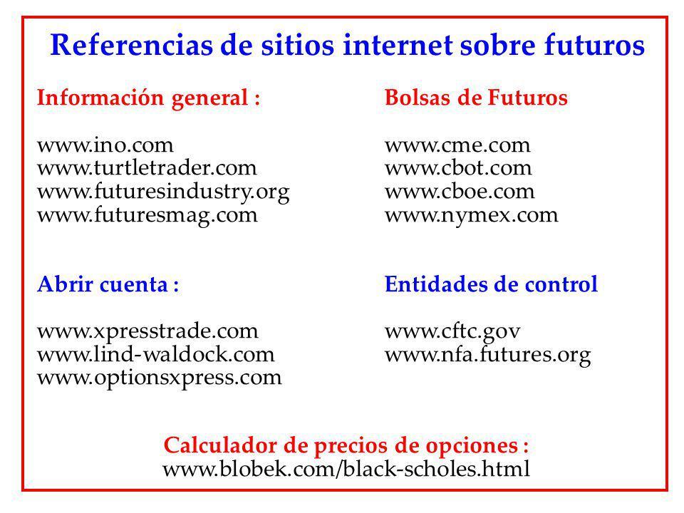 Referencias de sitios internet sobre futuros