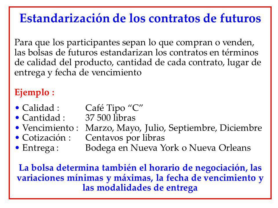 Estandarización de los contratos de futuros