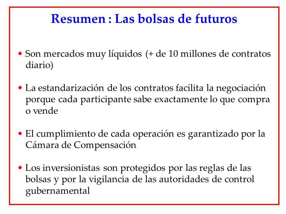 Resumen : Las bolsas de futuros