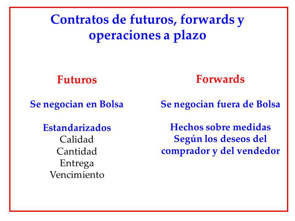 Contratos de futuros, forwards y operaciones a plazo