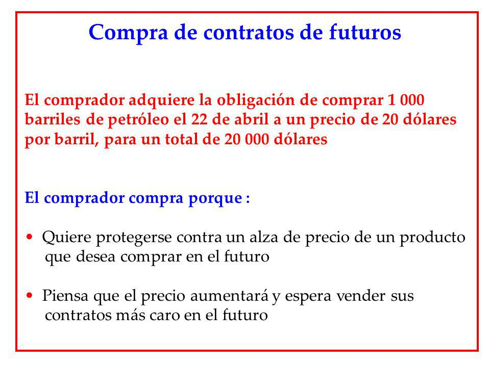 Compra de contratos de futuros