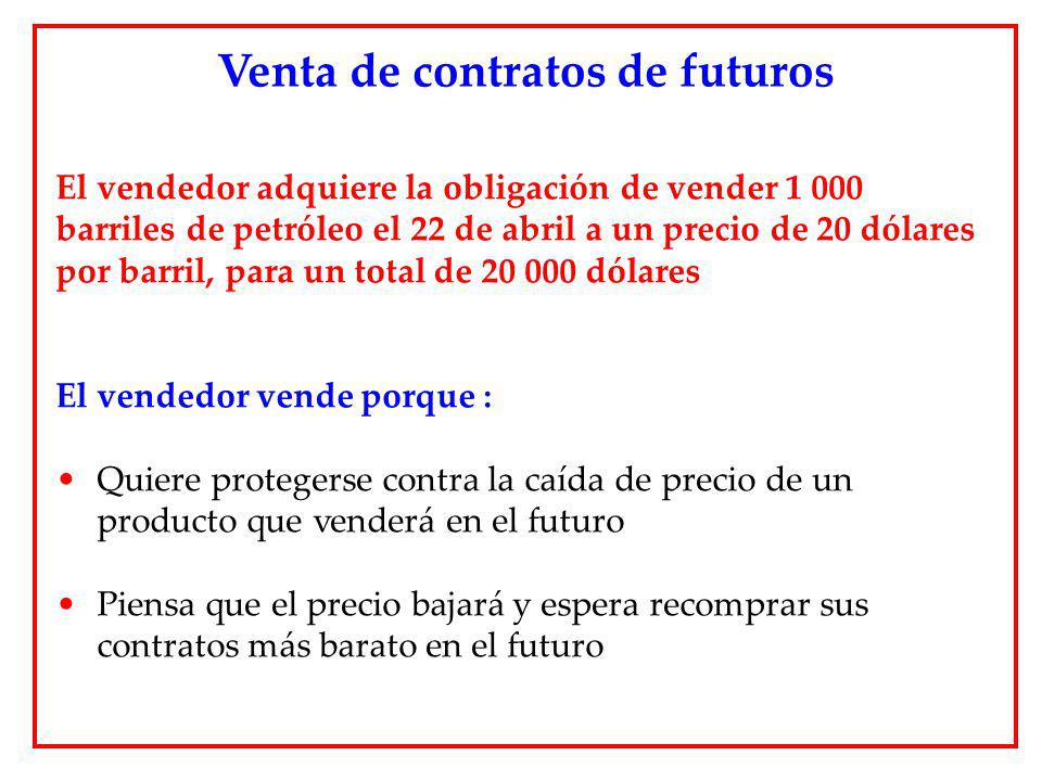 Venta de contratos de futuros