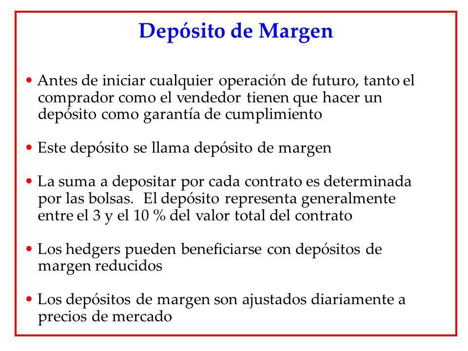 Depósito de Margen