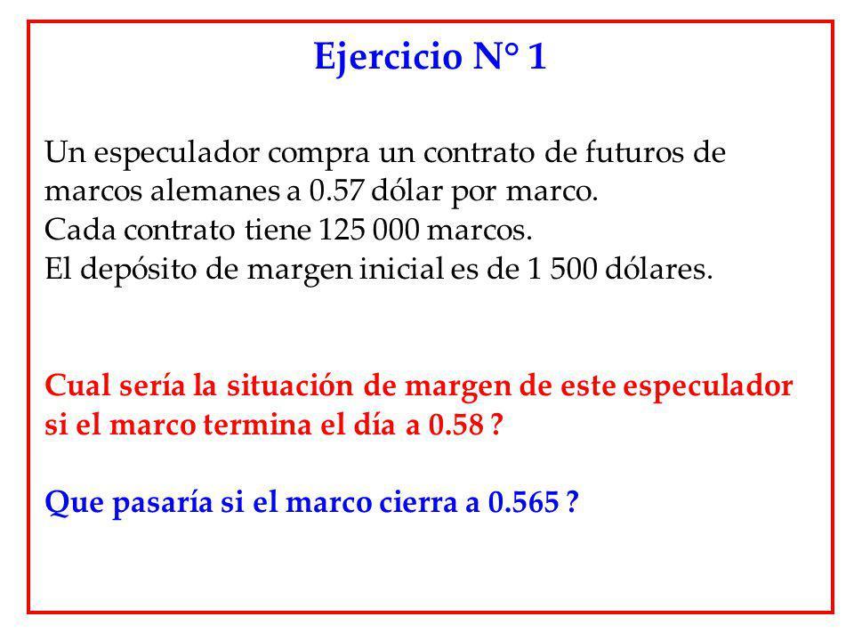 Ejercicio N° 1 Un especulador compra un contrato de futuros de marcos alemanes a 0.57 dólar por marco.