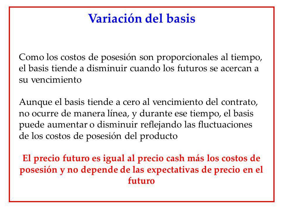 Variación del basis