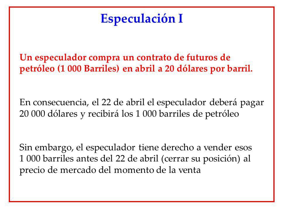Especulación I Un especulador compra un contrato de futuros de petróleo (1 000 Barriles) en abril a 20 dólares por barril.