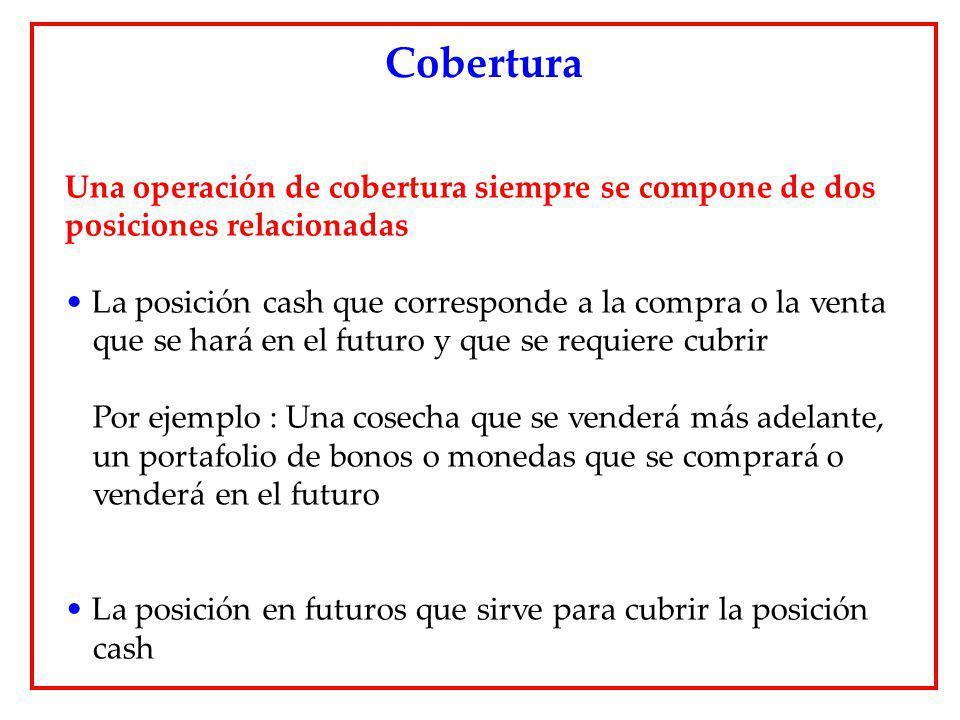 Cobertura Una operación de cobertura siempre se compone de dos posiciones relacionadas.