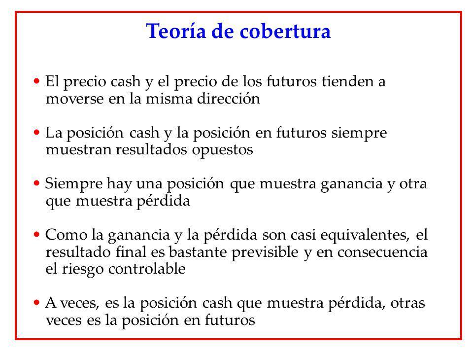 Teoría de cobertura El precio cash y el precio de los futuros tienden a moverse en la misma dirección.
