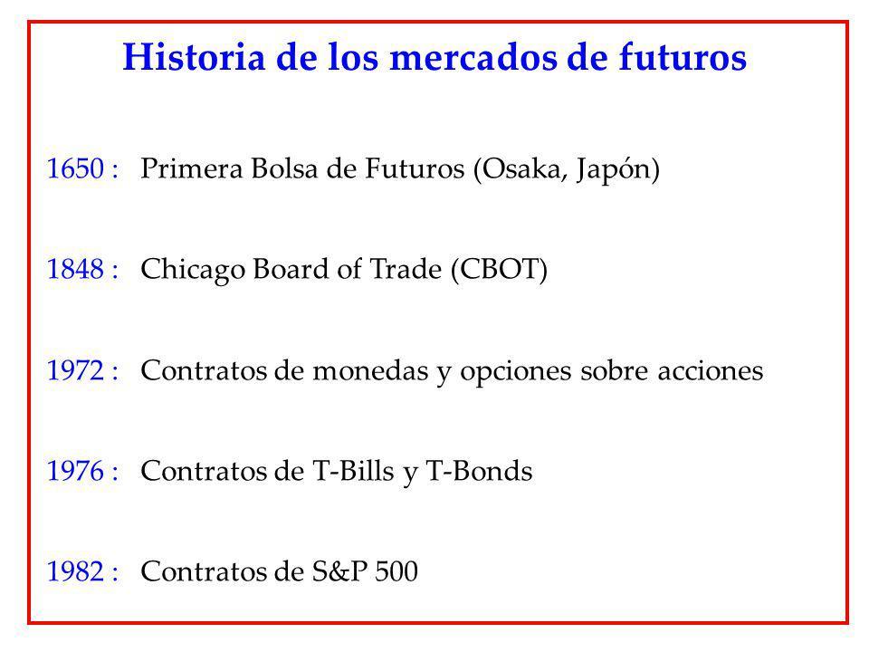 Historia de los mercados de futuros
