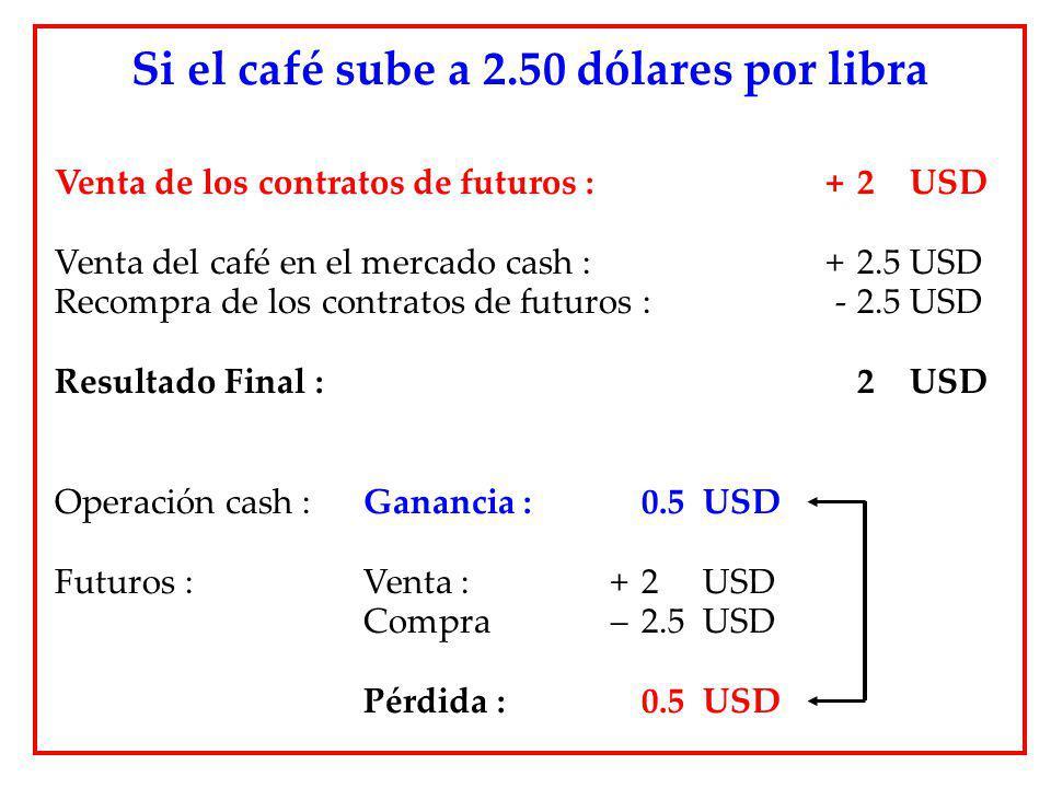Si el café sube a 2.50 dólares por libra