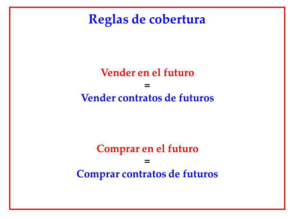 Vender contratos de futuros Comprar contratos de futuros