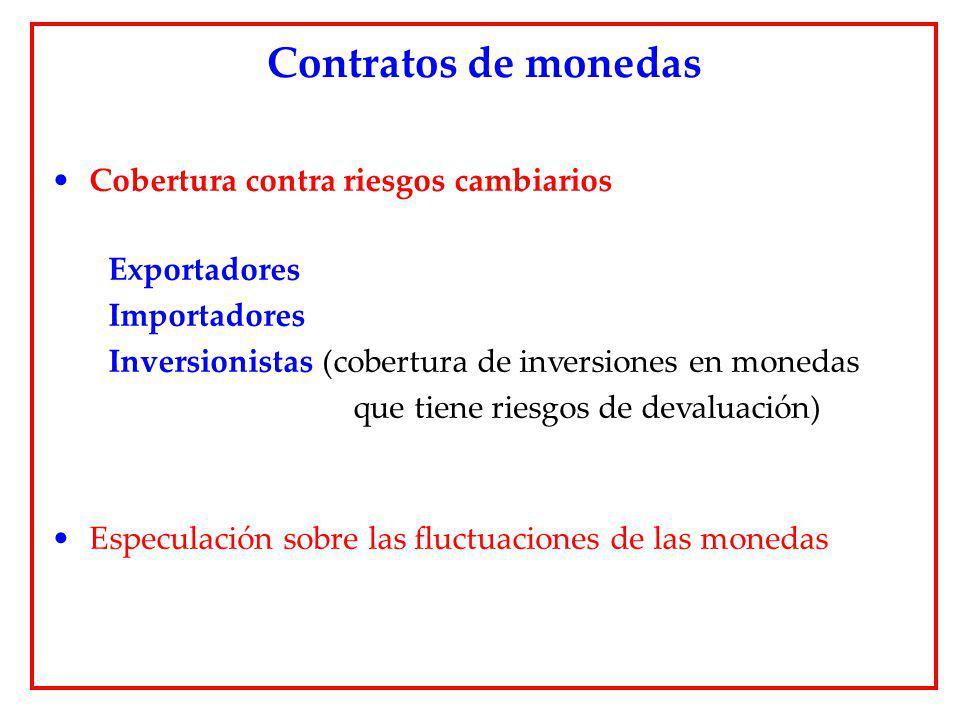 Contratos de monedas Cobertura contra riesgos cambiarios Exportadores