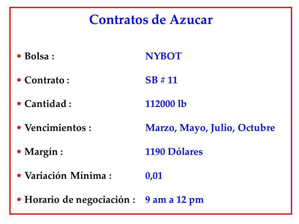 Contratos de Azucar Bolsa : NYBOT Contrato : SB # 11