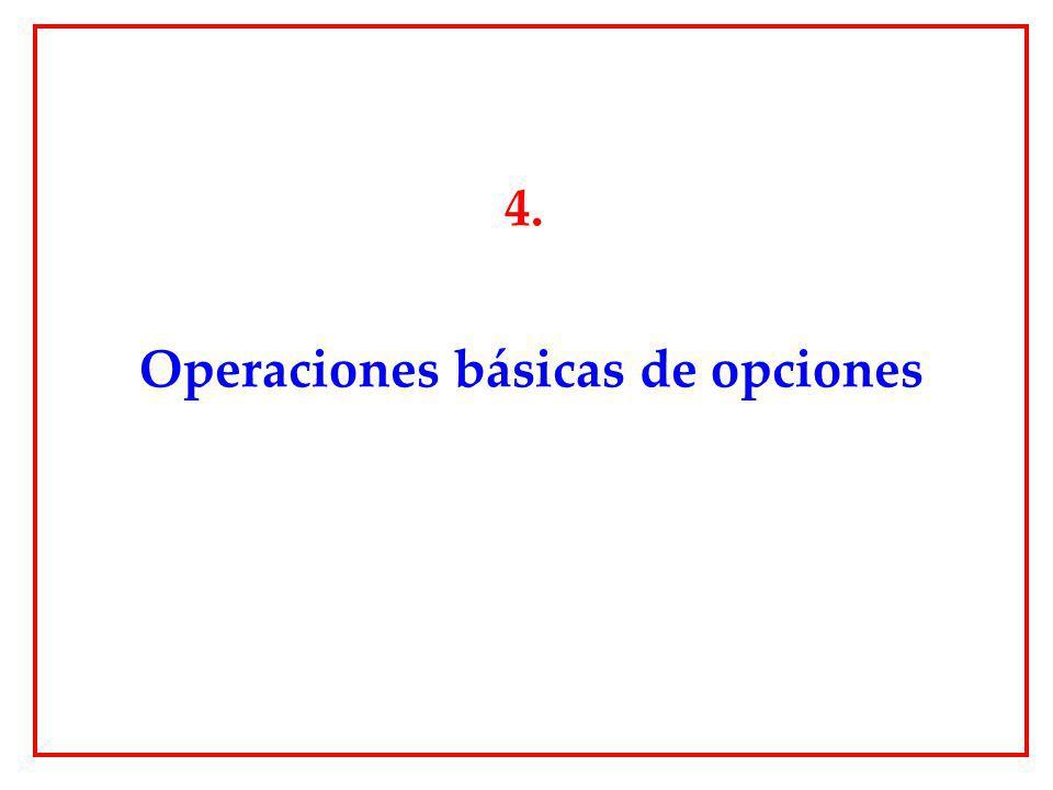 Operaciones básicas de opciones