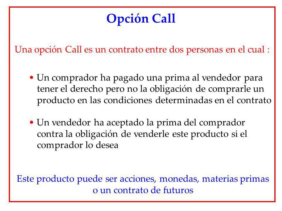 Opción Call Una opción Call es un contrato entre dos personas en el cual :