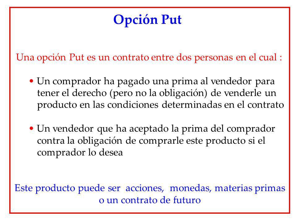 Opción Put Una opción Put es un contrato entre dos personas en el cual :