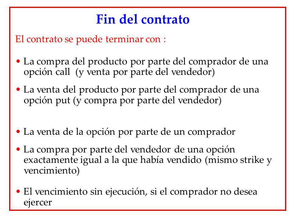 Fin del contrato El contrato se puede terminar con :
