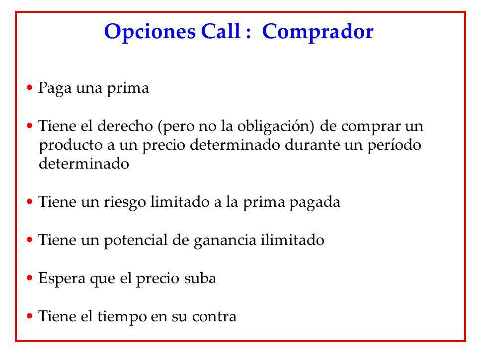 Opciones Call : Comprador