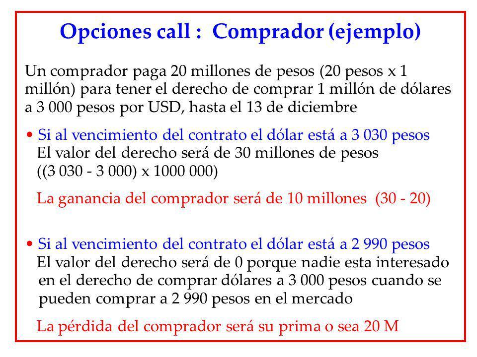 Opciones call : Comprador (ejemplo)