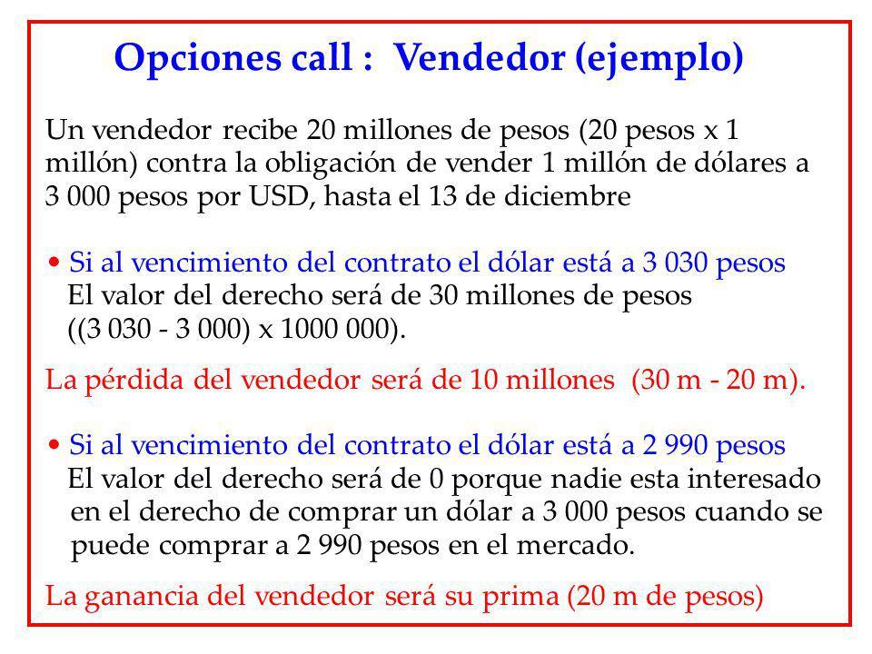 Opciones call : Vendedor (ejemplo)