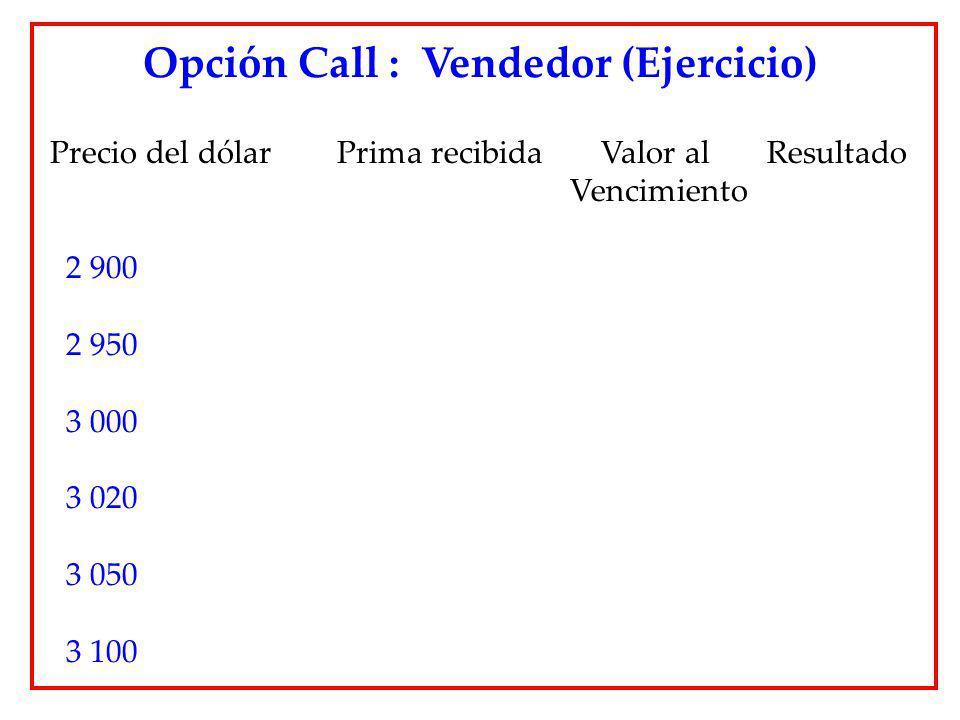 Opción Call : Vendedor (Ejercicio)