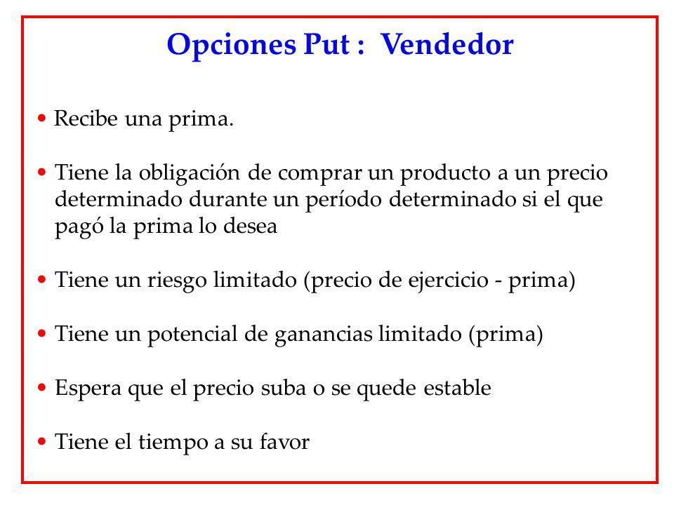 Opciones Put : Vendedor