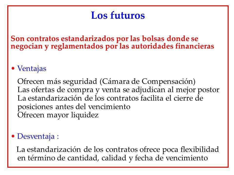 Los futuros Son contratos estandarizados por las bolsas donde se negocian y reglamentados por las autoridades financieras.