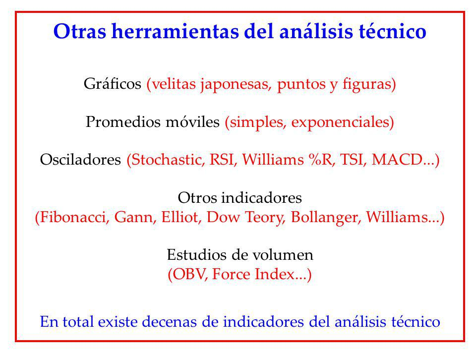 Otras herramientas del análisis técnico