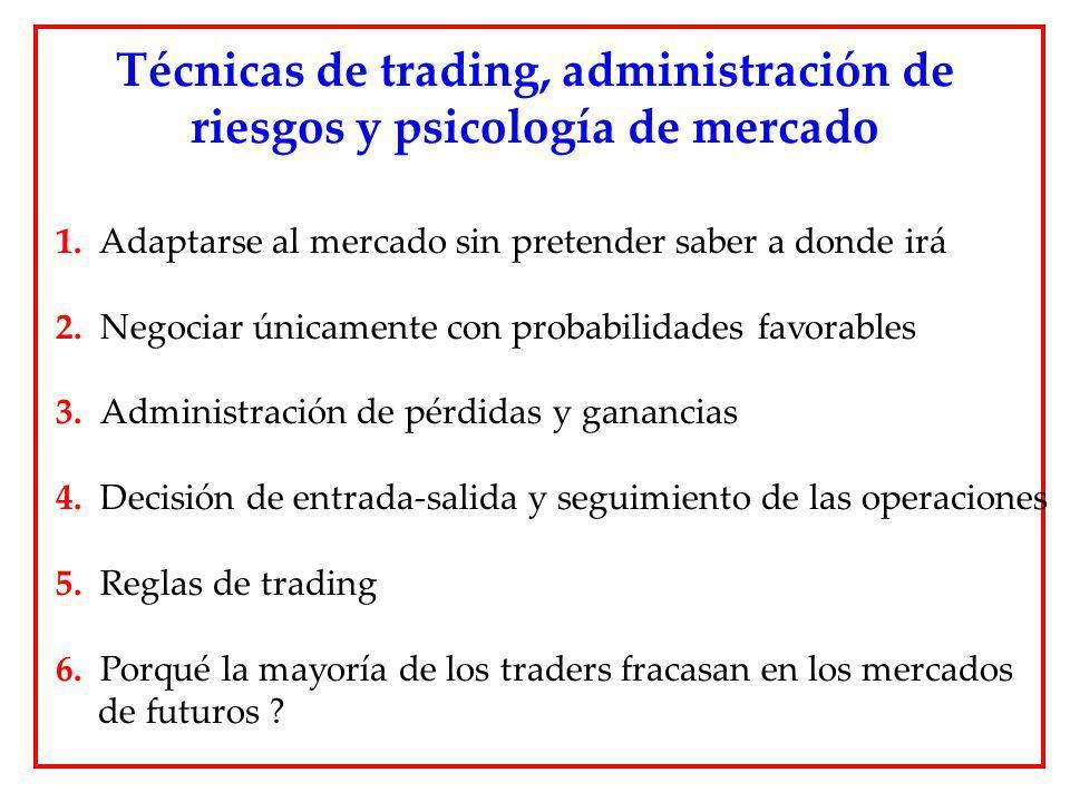 Técnicas de trading, administración de riesgos y psicología de mercado