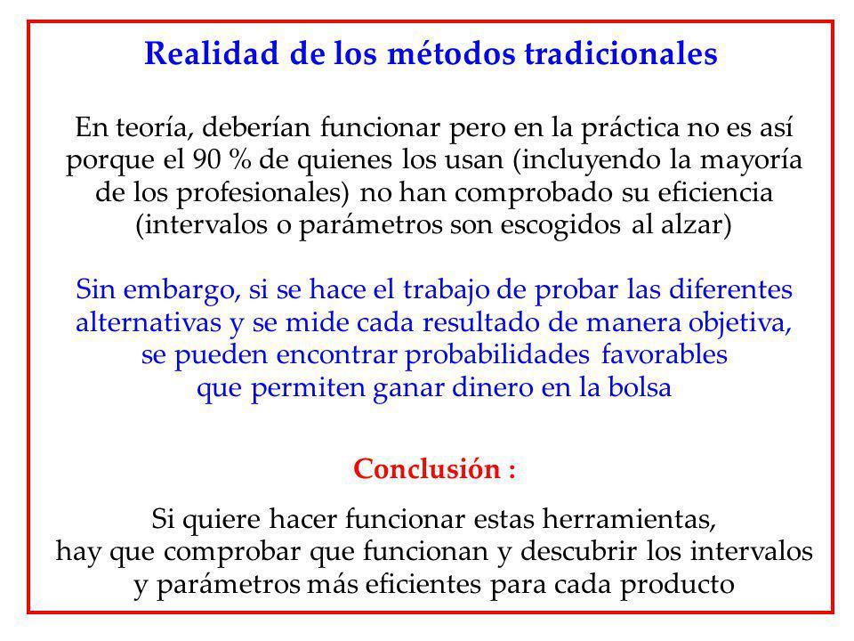 Realidad de los métodos tradicionales