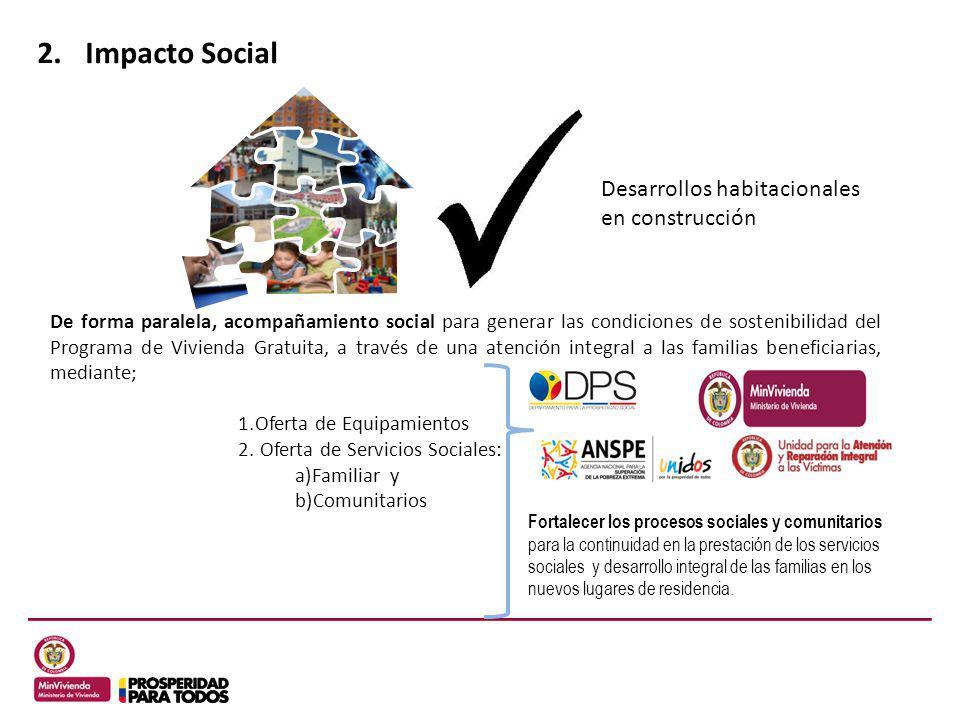 Impacto Social Desarrollos habitacionales en construcción