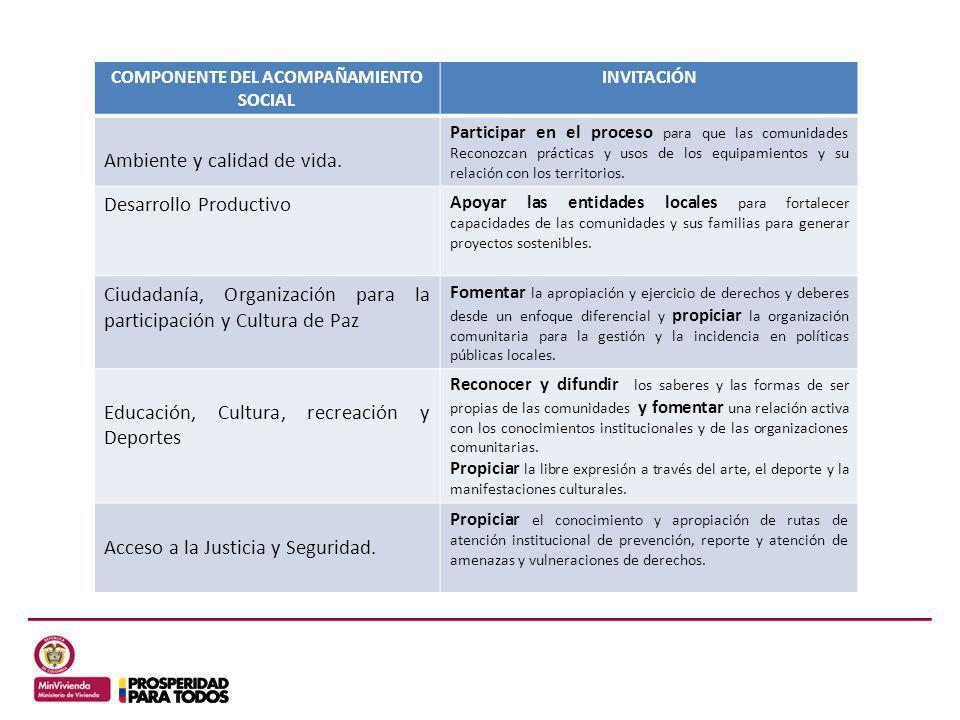 COMPONENTE DEL ACOMPAÑAMIENTO SOCIAL