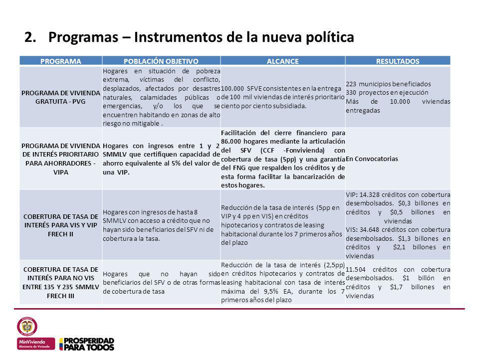 Programas – Instrumentos de la nueva política