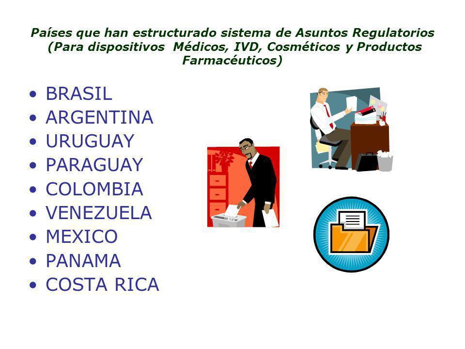 BRASIL ARGENTINA URUGUAY PARAGUAY COLOMBIA VENEZUELA MEXICO PANAMA