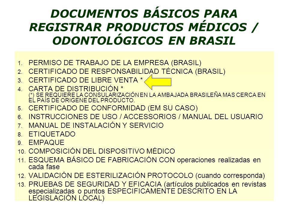 DOCUMENTOS BÁSICOS PARA REGISTRAR PRODUCTOS MÉDICOS / ODONTOLÓGICOS EN BRASIL