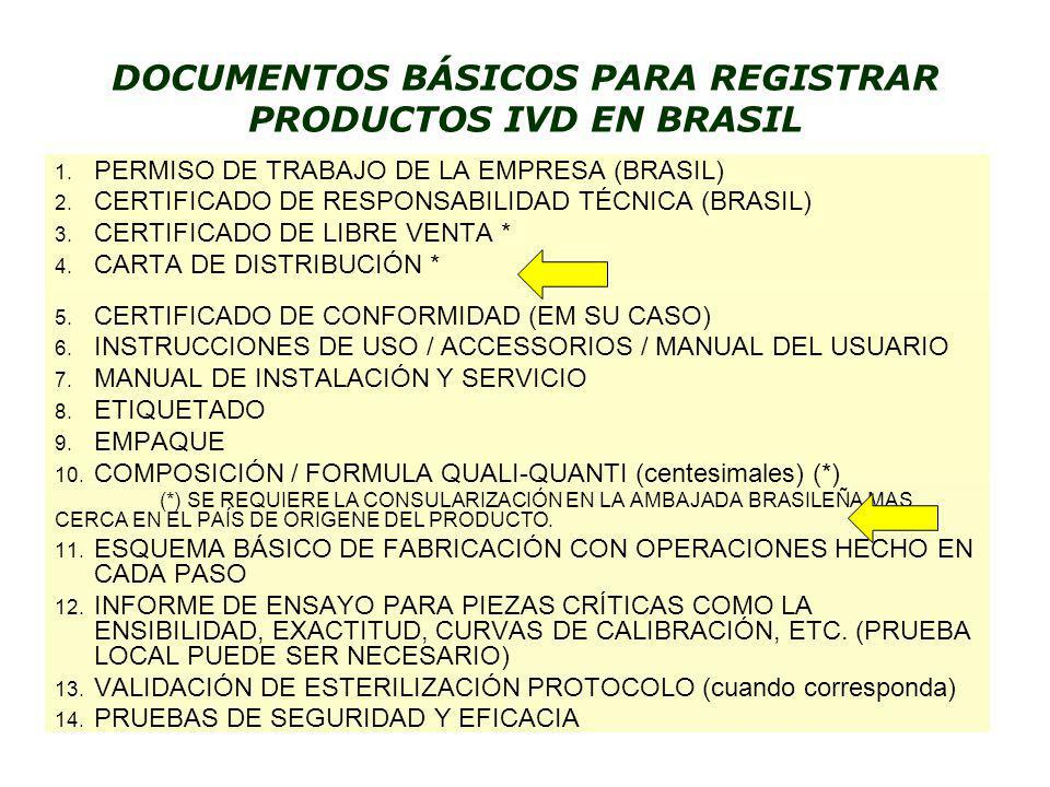 DOCUMENTOS BÁSICOS PARA REGISTRAR PRODUCTOS IVD EN BRASIL